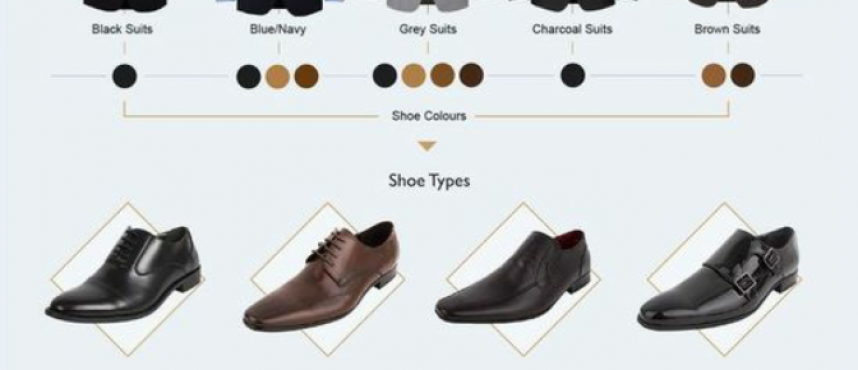 Knowing the Color of Shoes suitable for Each Color Suit